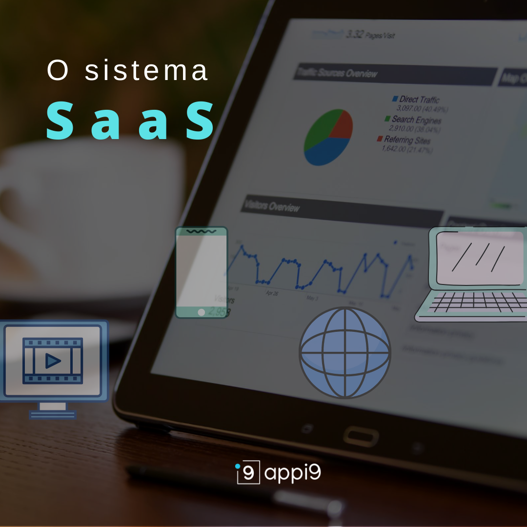 O SISTEMA SaaS (Software as a service)